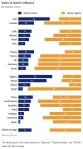 השפעת ישראל על פי הסקר