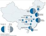 מפת ערי הענק של סין