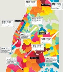 פירוט נושאי השיחות לפי אזורים בעיר בשבוע מסוים בספטמבר 2010