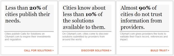 ערים מנסות את העתיד 2