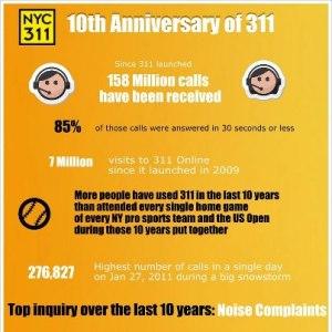 שירות 311 חוגג עשור
