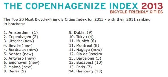 הערים הטובות ביותר לאופניים 2013