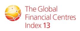 מדד המרכזים הפיננסיים