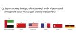 מהי המדינה לדוגמה בעיניך?