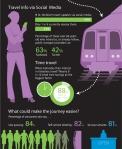מחקר על עתיד התחבורה הציבורית 2