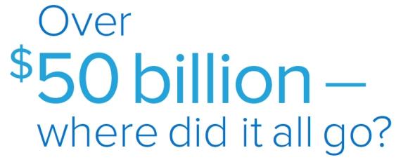 חמישים מיליארד דולר- לאן זה הלך