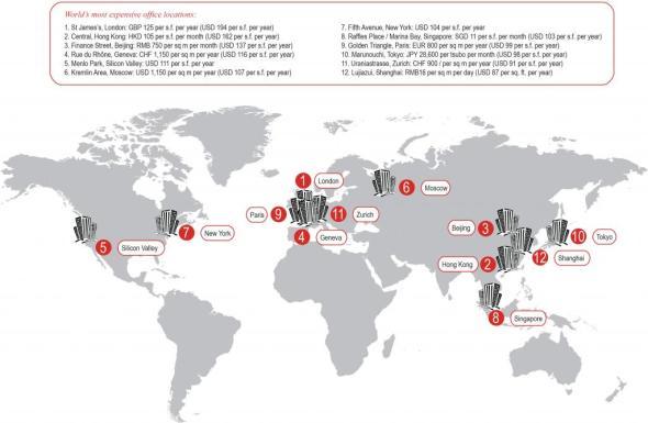 הערים היקרות בעולם למשרדים