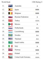 מותגי הסחר המובילים בעולם 11-25