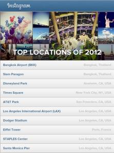 המקומות המצולמים ביותר ב2012