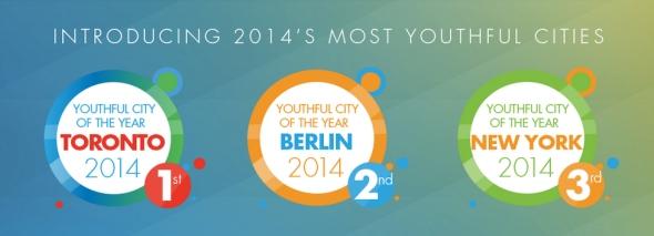 הערים הטובות ביותר עבור צעירים