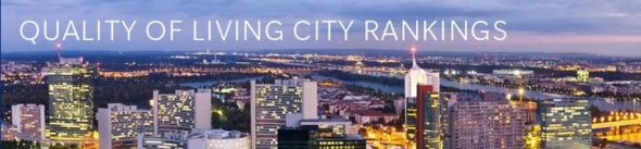 דירוג איכות החיים בערים בעולם