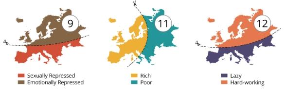 איך אירופה מתחלקת - דימוי של מדינות