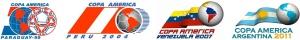 קופה אמריקה - התחרויות הקודמות