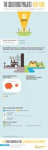 תכנית האנרגיה המתחדשת לניו יורק