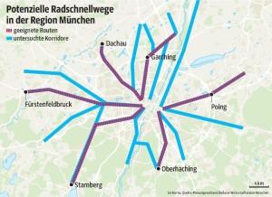 מינכן - רשת אוטוסטרדות האופניים
